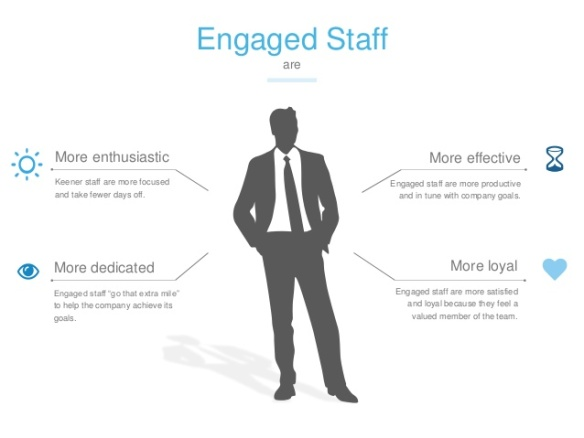 7-great-benefits-of-engaging-your-staff-3-638